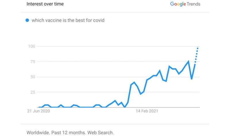 Which COVID vaccine is best? Here's why that's really hard to answer