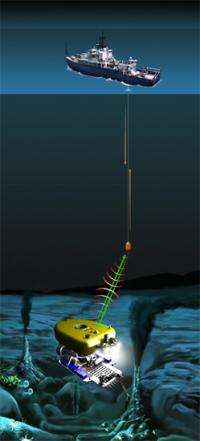Revolutionary Communications System Promises New Generation of Untethered, Undersea Vehicles