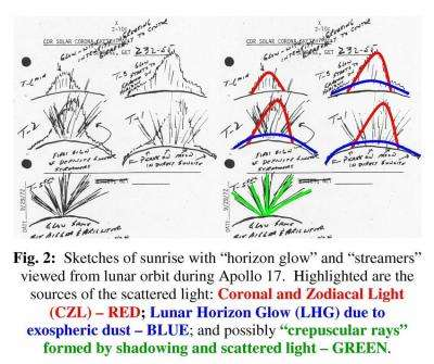 Model Helps Search for Moon Dust Fountains