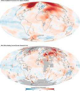 Global temperature records in close agreement, despite subtle differences