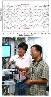 Yttrium oxide breaking down under pressure
