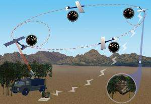 Lasers keep mini helicopter hovering for hours