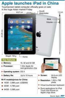 Apple launches iPad in China