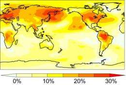 CO2 effects on plants increases global warming
