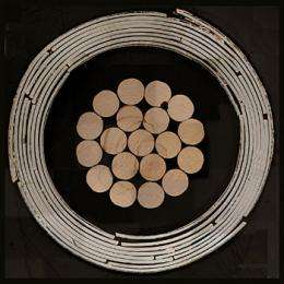 Compact High-Temperature Superconducting Cables Demonstrated at NIST