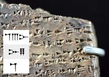 Computer automatically deciphers ancient language
