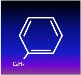 Controlling Catalysts