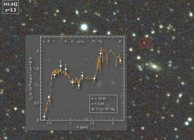 Massive galaxies formed when universe was young