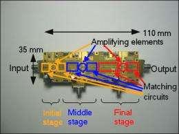 DOCOMO Develops 8-Band Power Amplifier for Mobile Phones