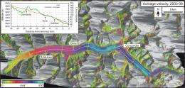 Glacier-melting debate highlights importance of satellites