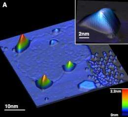 Graphene exhibits bizarre new behavior well suited to electronic devices