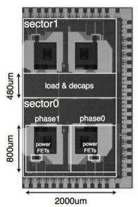 Increasing processor efficiency by 'shutting off the lights'