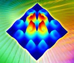 New neutron studies support magnetism's role in superconductors