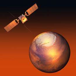 Phobos flyby season starts again