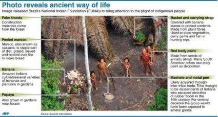 Photo reveals ancient way of life