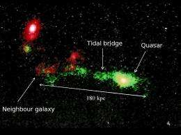Galaxy encounter fires up quasar