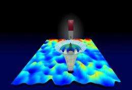Scientists achieve highest-resolution MRI of a magnet