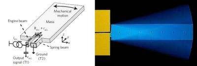Tiny heat engine may be world's smallest