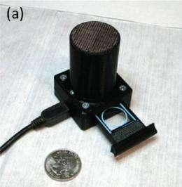 UCLA lens-free telemedicine microscope adds male fertility testing to its bag of tricks
