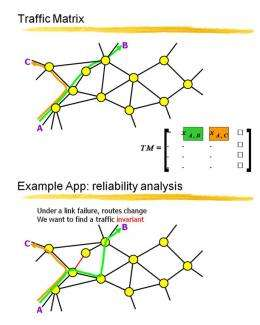 Maths research aims to improve internet reliability