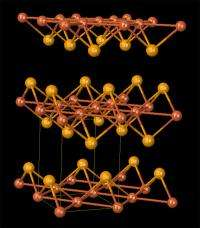Watching the Tug of War between Structure and Superconductivity