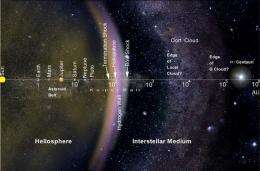 About that giant planet possibly hiding in the outer solar system…