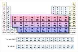 Life's origins in need of metals