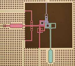 NIST Develops 'Dimmer Switch' for Superconducting Quantum Computing