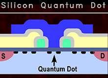 Quantum age edges closer