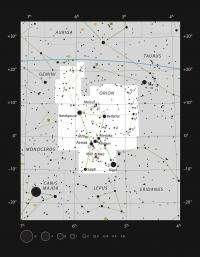 The Orion nebula: Still full of surprises