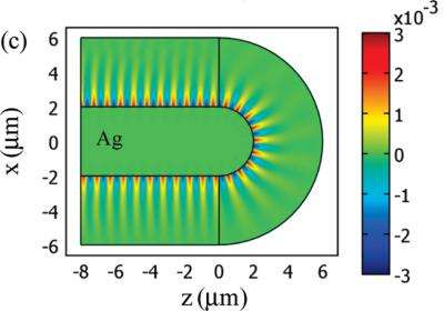 Transformation optics make a U-turn for the better