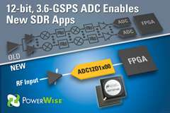 National Semiconductor Introduces Industry's Fastest 12-bit ADC