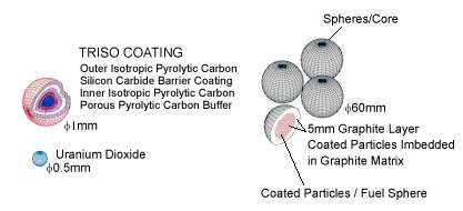 Safe Nuclear Power and Green Hydrogen Fuel, Pic 5