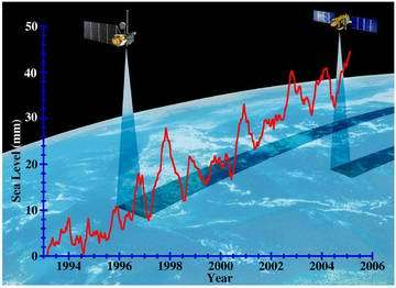 NASA Satellites Measure and Monitor Sea Level