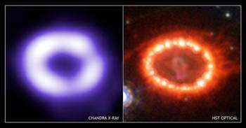Supernova 1987A: Fast Forward to the Past