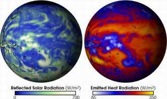 Scientists confirm Earth's energy is out of balance