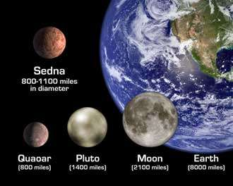 Pluto Could Lose Planet Status