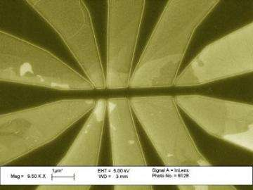 Graphite-based circuitry may be foundation for devices that handle electrons as waves