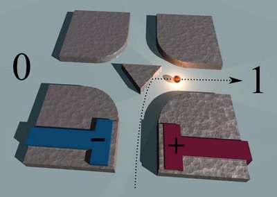 Radical 'Ballistic Computing' Chip Bounces Electrons Around Like Billiards