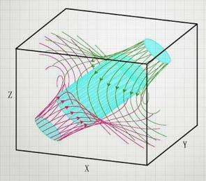 Cluster hits the magnetic bull's-eye