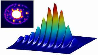 UCSD physicists observe new property of matter