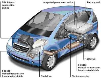 Mercedes Hyper concept cutaway showing major components