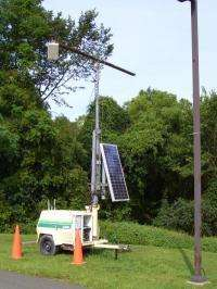 Portable, solar-powered tag readers could improve traffic management