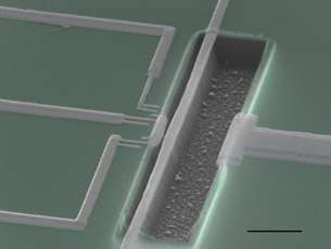 New device tests uncertainty principle with new precision