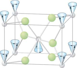 Long-lived magnetic fluctuations in a crystal