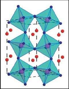 Good Vibrations: Using Terahertz Radiation to Control Material Properties