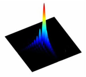Scientists make first observation of Airy optical beams