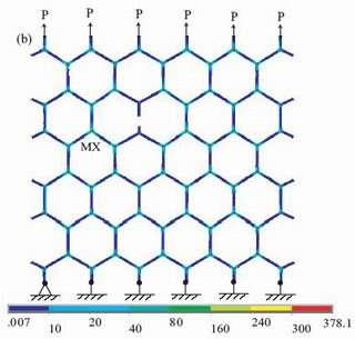 Super honeycomb shows more potential for carbon nanotubes