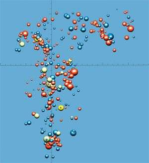 Astronomers Map Action in the Cosmic Suburbs