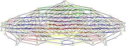 Mathematicians solve E8 structure
